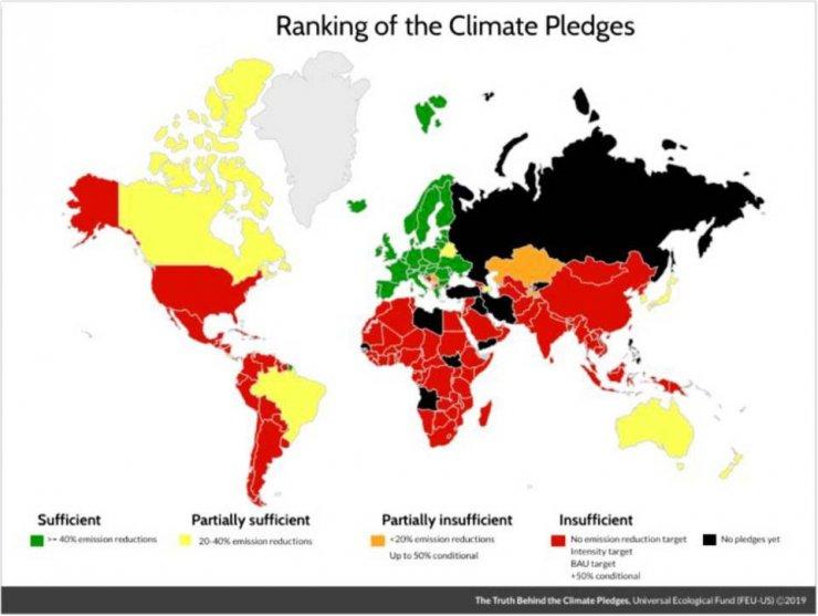 Seule l'Europe fait des efforts pour réduire ses émissions de CO2