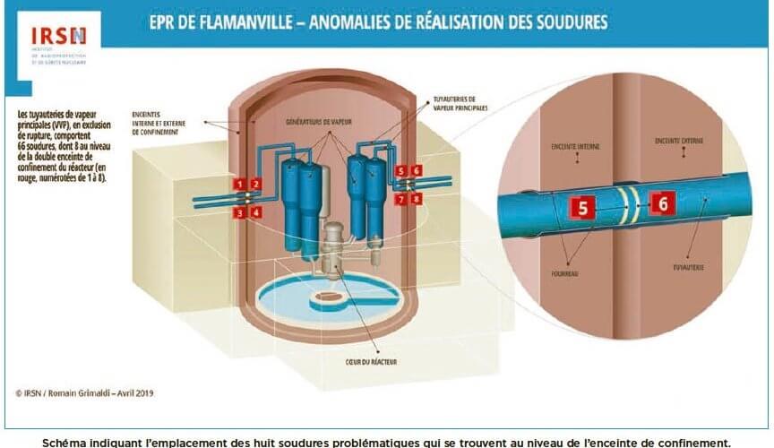 Soudures Flamanville