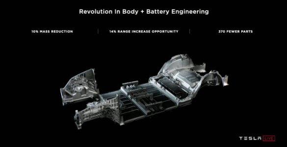 Tesla-Battery-Day-40 DR Tesla