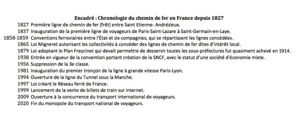Pourquoi la France est un pays de chemin de fer