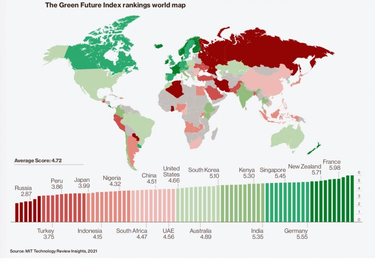 Green Future Index Carte mondiale MIT2021