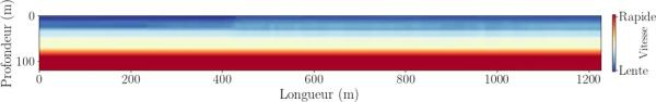 Comment mesurer le potentiel géothermique des Pyrénées